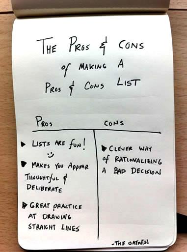 pros_cons_list